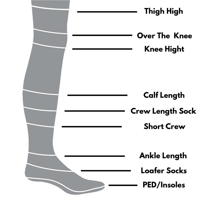 Sock Lengths- Sock Length Chart